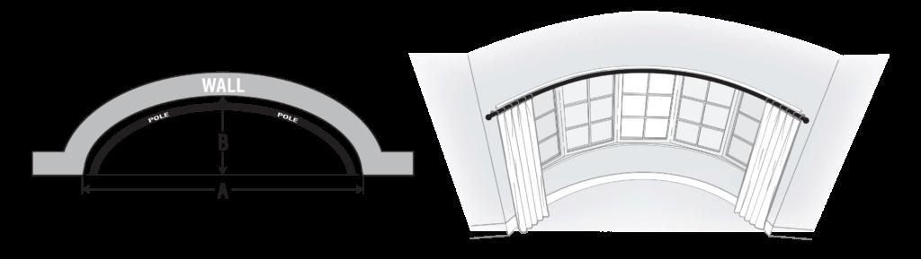 Curved Poles Diagram