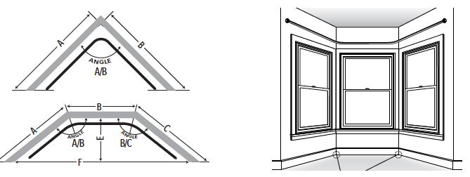 Bent Poles Diagram