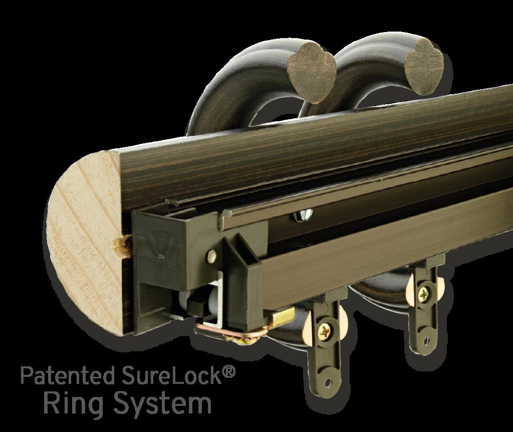 Patented SureLock Ring System